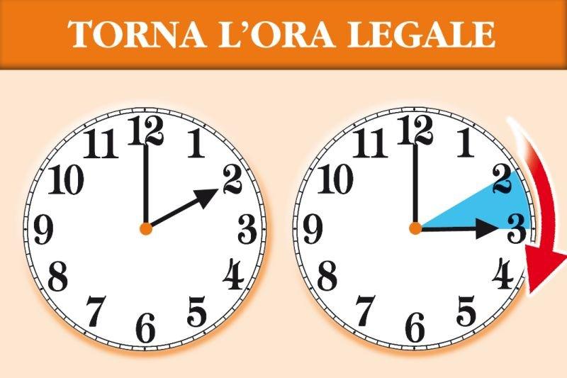 Torna l'ora legale, lancette spostate in avanti di un'ora